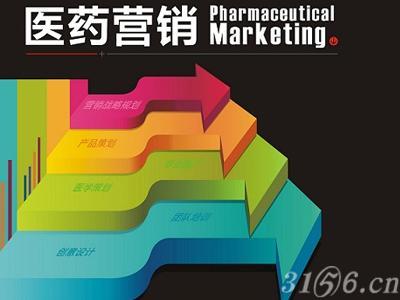 医药招商企业如何建立大营销思维和体系