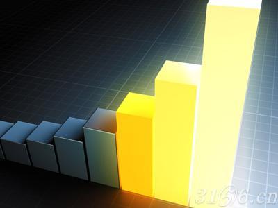 医药流通迎来基层医药市场发展黄金期
